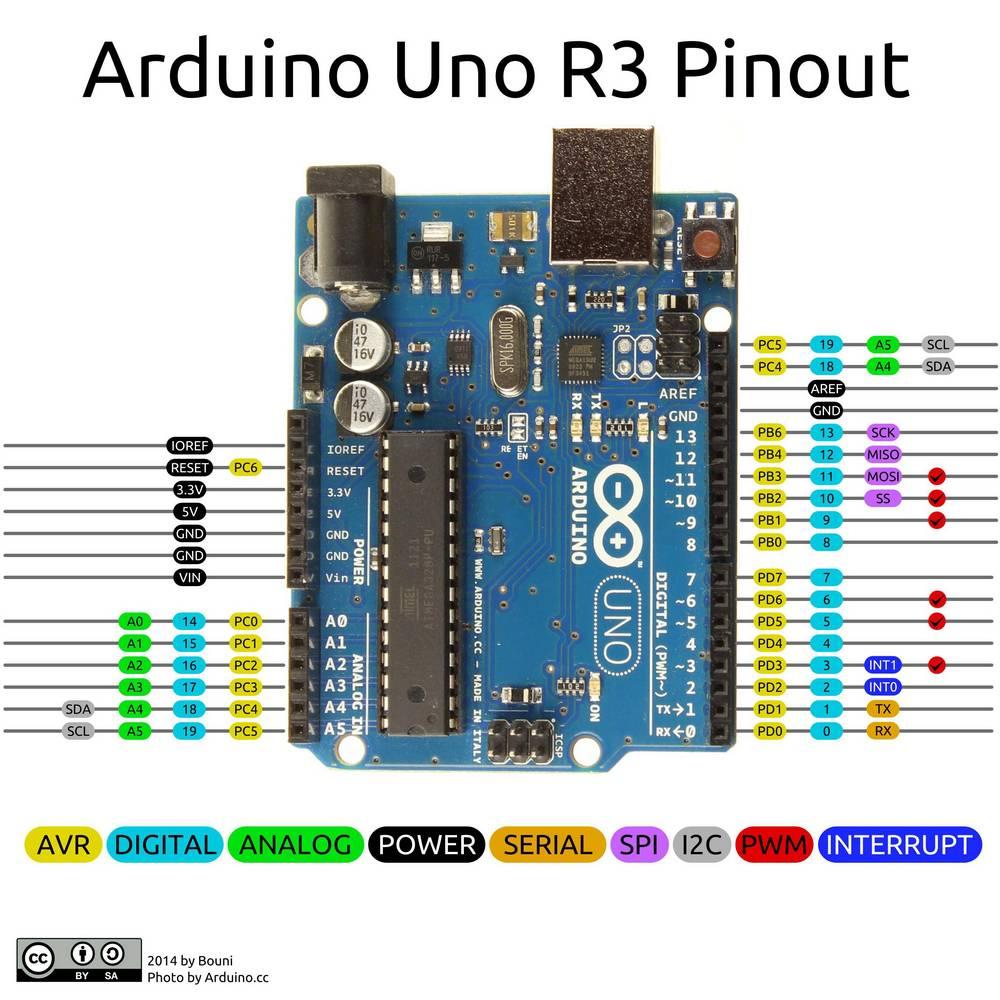 Arduino_UNO_pinout.jpg